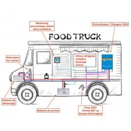 Aménagement Camion