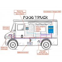 Food Truck Pizza Glace